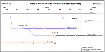 releaseroadmapdraftv1_2.png