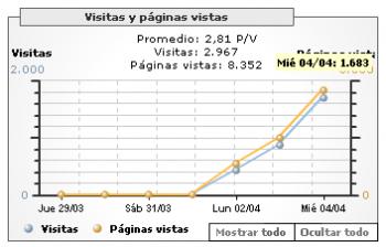 visitas.png