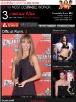 Jessica Alba tercera en La mujer más deseada del 2007, AskMen