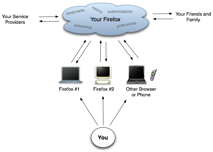services-overview-v1.png