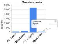 memoria_consumida.JPG