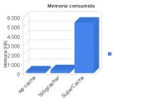 memoria_consumida1.png