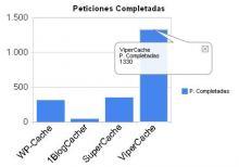 peticiones_completadas.JPG