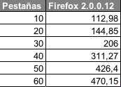 tabla_firefox2.jpg