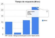 tiempo_por_peticion.JPG