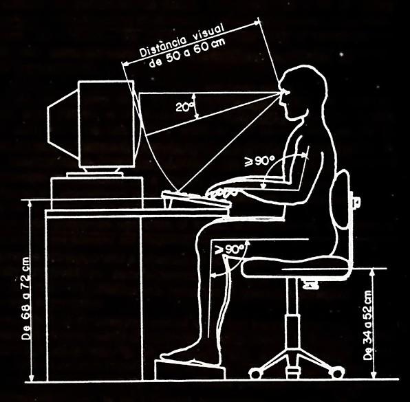 Ergonomía frente al PC